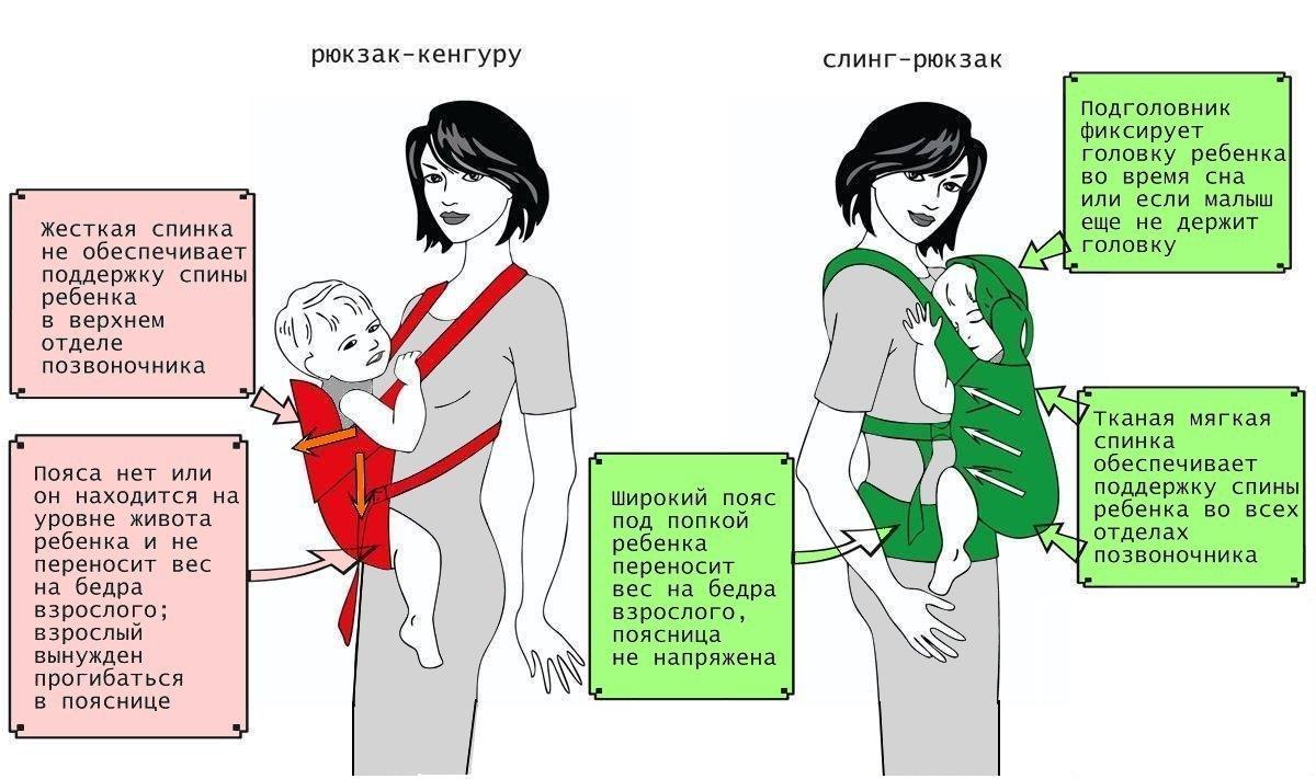 *** Рюкзак-кенгуру и Эрго-рюкзак-фастслинг - в чём разница ***